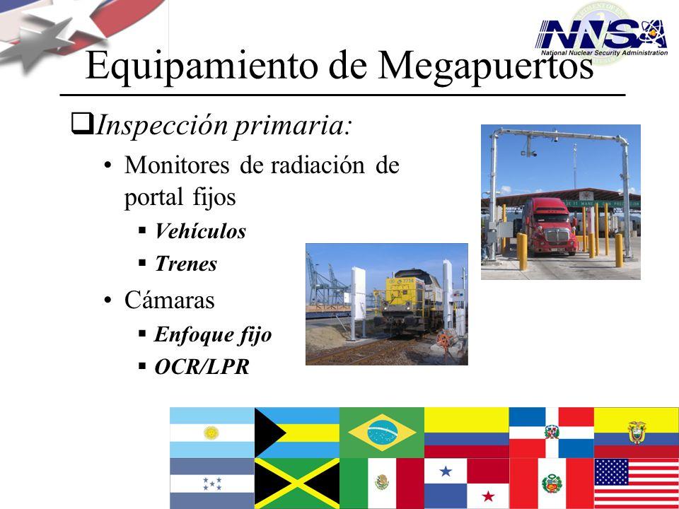 Julio de 2009 Equipamiento de Megapuertos Inspección secundaria: Equipamiento de Mano Detectores de Radiación Personales (PRDs) Instrumentos de Búsqueda Identificadores de Radioisótopos (RIIDs) Monitores espectroscópicos de portal Equipamiento de recuperación de fuente de radiación Intensidad de radiación Kits de comprobación de contaminación