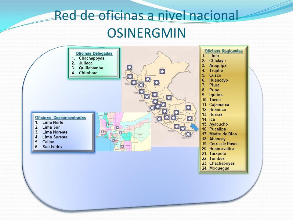 Oficinas Regionales 1.Lima 2.Chiclayo 3.Arequipa 4.Trujillo 5.Cusco 6.Huancayo 7.Piura 8.Puno 9.Iquitos 10.Tacna 11.Cajamarca 12.Huánuco 13.Huaraz 14.