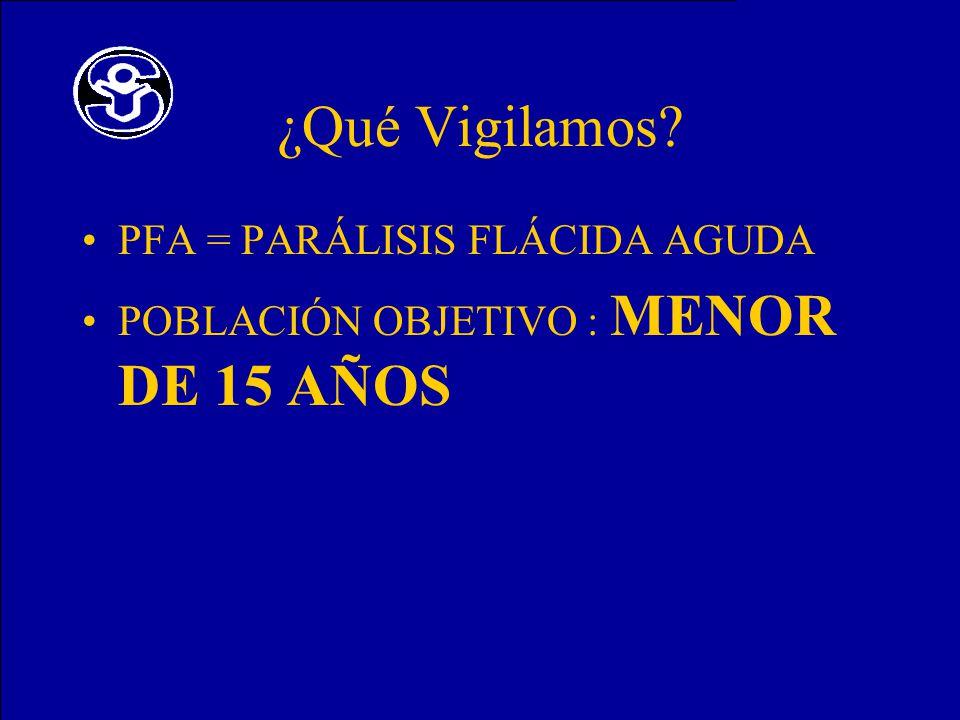 ¿Qué Vigilamos? PFA = PARÁLISIS FLÁCIDA AGUDA POBLACIÓN OBJETIVO : MENOR DE 15 AÑOS