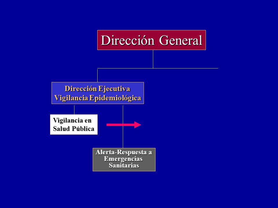 Dirección General Dirección Ejecutiva Vigilancia Epidemiológica Vigilancia en Salud Pública Alerta-Respuesta a EmergenciasSanitarias Vigilancia en Sal