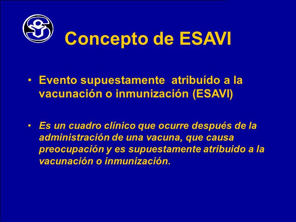 Concepto de ESAVI Evento supuestamente atribuído a la vacunación o inmunización (ESAVI) Es un cuadro clínico que ocurre después de la administración d