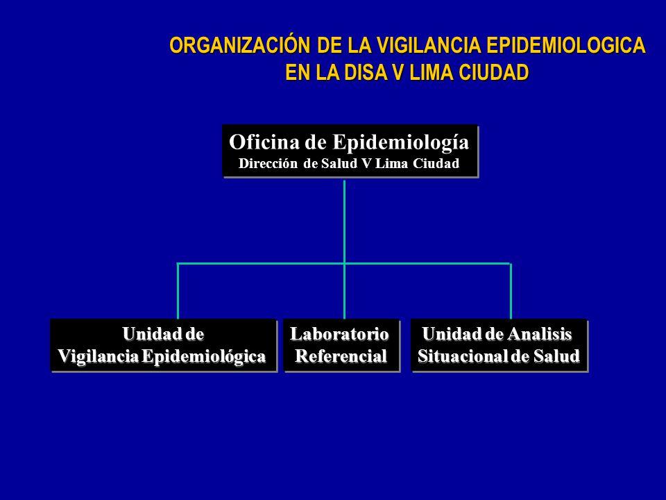 Oficina de Epidemiología Dirección de Salud V Lima Ciudad Oficina de Epidemiología Dirección de Salud V Lima Ciudad LaboratorioReferencialLaboratorioR