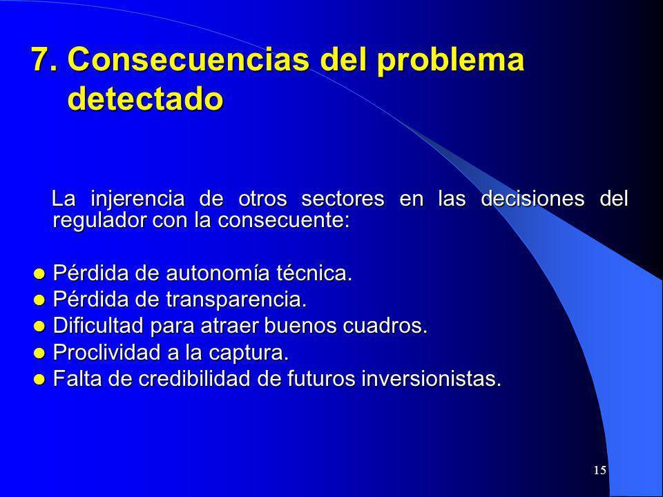 15 7. Consecuencias del problema detectado La injerencia de otros sectores en las decisiones del regulador con la consecuente: La injerencia de otros