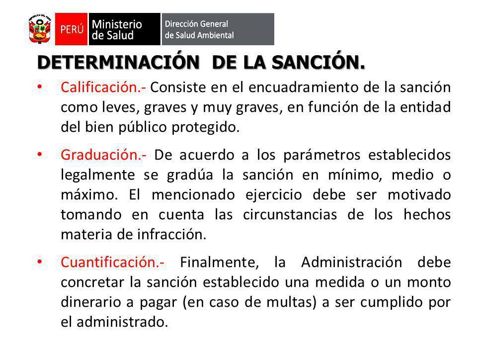 DETERMINACIÓN DE LA SANCIÓN. Calificación.- Consiste en el encuadramiento de la sanción como leves, graves y muy graves, en función de la entidad del