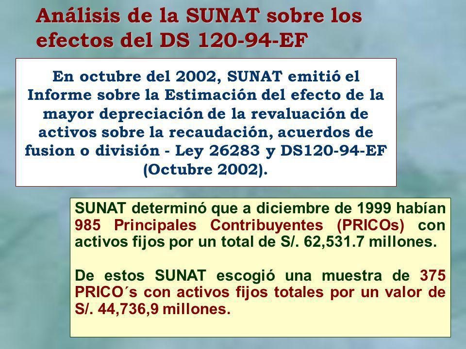 En octubre del 2002, SUNAT emitió el Informe sobre la Estimación del efecto de la mayor depreciación de la revaluación de activos sobre la recaudación