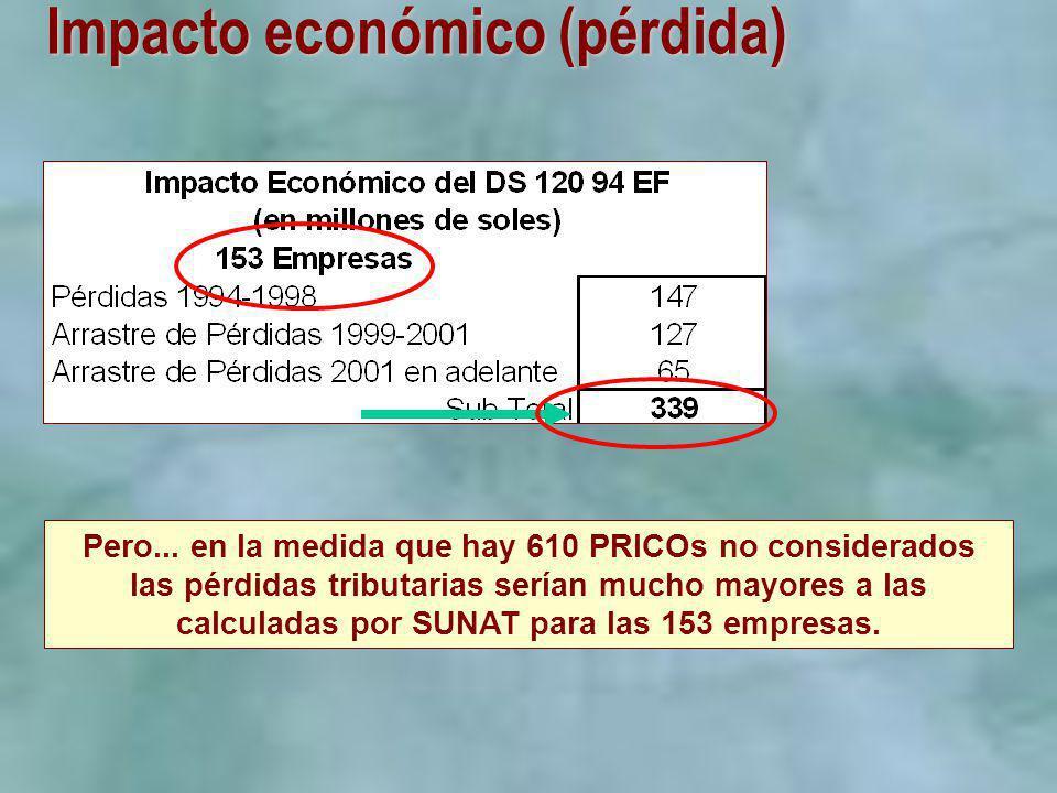 Impacto económico (pérdida) Pero... en la medida que hay 610 PRICOs no considerados las pérdidas tributarias serían mucho mayores a las calculadas por