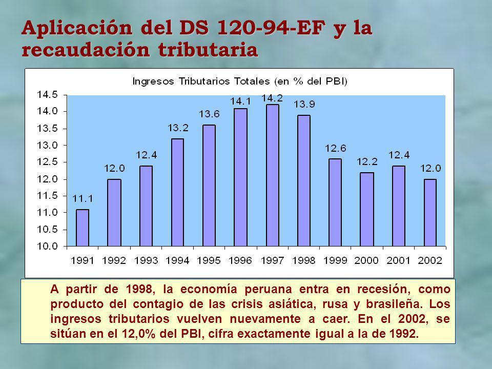 Aplicación del DS 120-94-EF y la recaudación tributaria A partir de 1998, la economía peruana entra en recesión, como producto del contagio de las cri