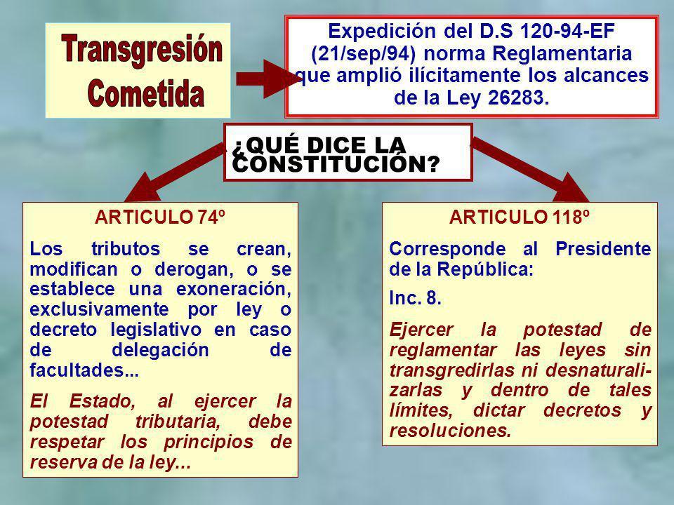 Expedición del D.S 120-94-EF (21/sep/94) norma Reglamentaria que amplió ilícitamente los alcances de la Ley 26283. ¿QUÉ DICE LA CONSTITUCIÓN? ARTICULO