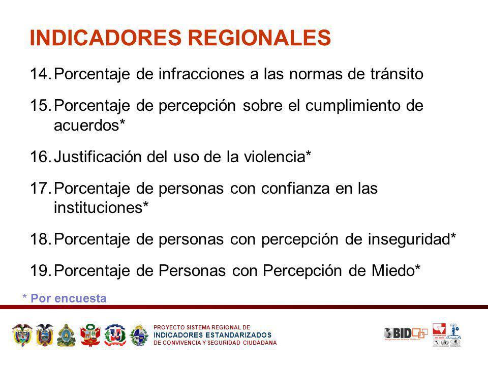 PROYECTO SISTEMA REGIONAL DE INDICADORES ESTANDARIZADOS DE CONVIVENCIA Y SEGURIDAD CIUDADANA INDICADORES REGIONALES 14.Porcentaje de infracciones a la