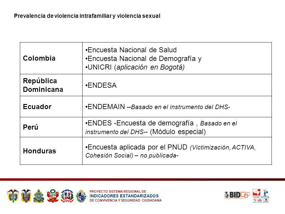 PROYECTO SISTEMA REGIONAL DE INDICADORES ESTANDARIZADOS DE CONVIVENCIA Y SEGURIDAD CIUDADANA Prevalencia de violencia intrafamiliar y violencia sexual