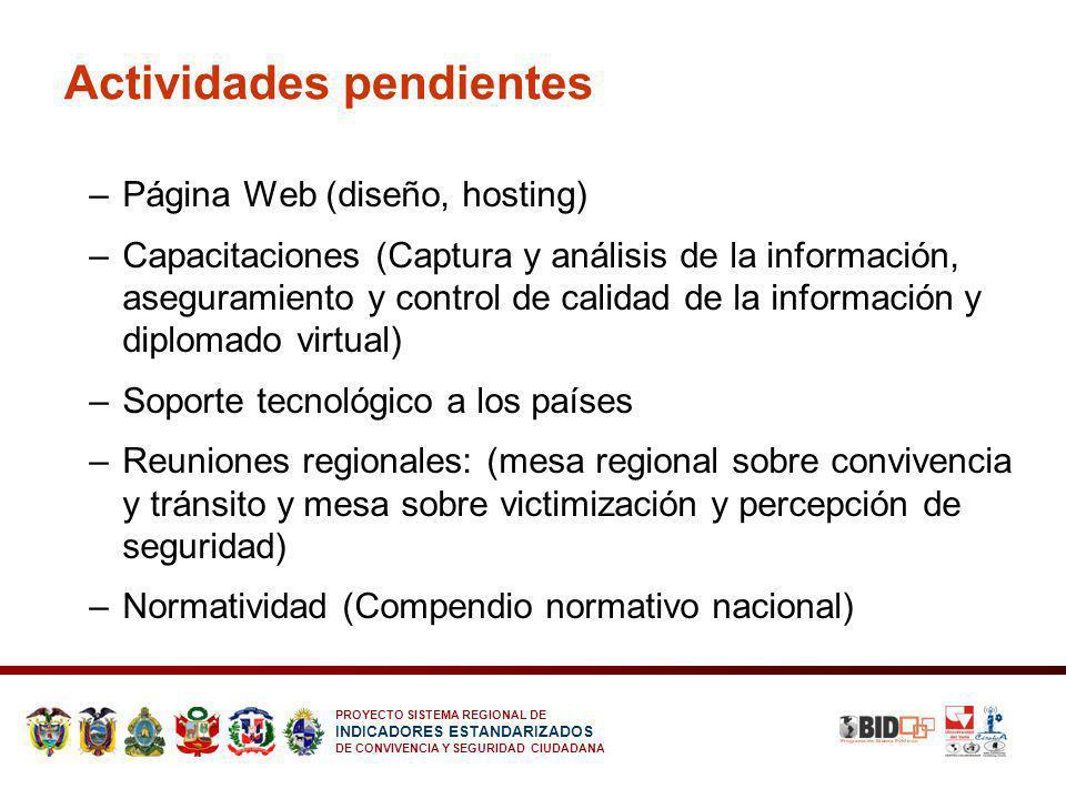 PROYECTO SISTEMA REGIONAL DE INDICADORES ESTANDARIZADOS DE CONVIVENCIA Y SEGURIDAD CIUDADANA Actividades pendientes –Página Web (diseño, hosting) –Cap