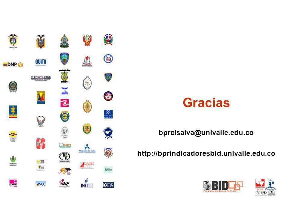 Gracias bprcisalva@univalle.edu.co http://bprindicadoresbid.univalle.edu.co