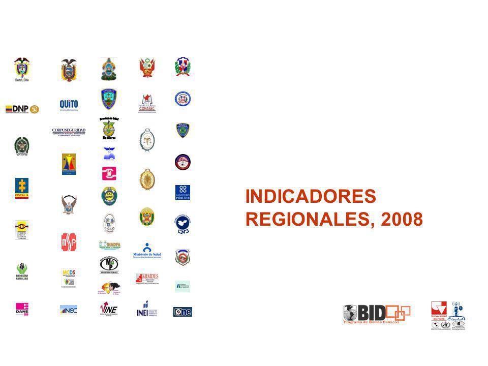 INDICADORES REGIONALES, 2008