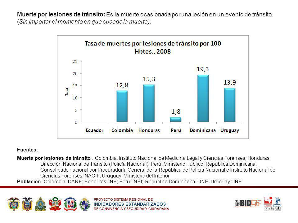 PROYECTO SISTEMA REGIONAL DE INDICADORES ESTANDARIZADOS DE CONVIVENCIA Y SEGURIDAD CIUDADANA Muerte por lesiones de tránsito: Es la muerte ocasionada