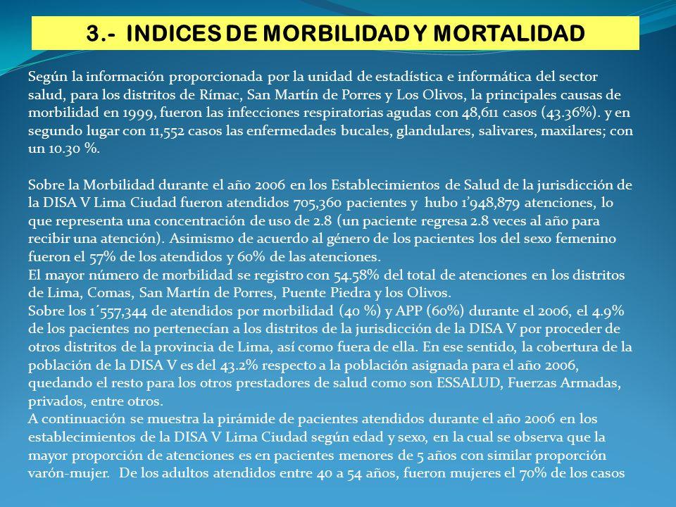 Según la información proporcionada por la unidad de estadística e informática del sector salud, para los distritos de Rímac, San Martín de Porres y Lo