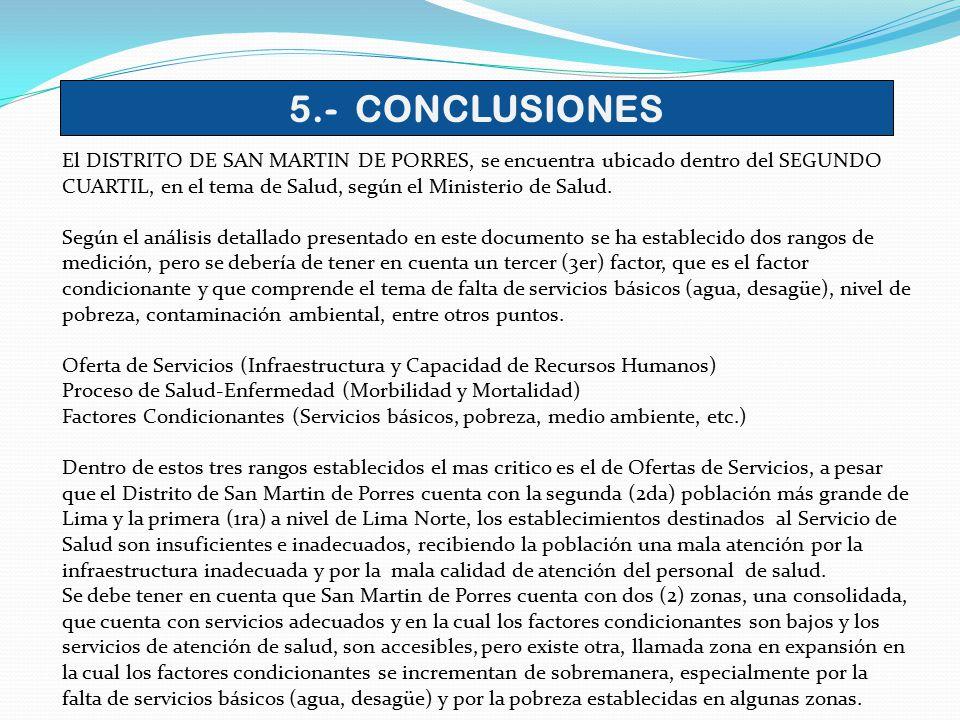El DISTRITO DE SAN MARTIN DE PORRES, se encuentra ubicado dentro del SEGUNDO CUARTIL, en el tema de Salud, según el Ministerio de Salud. Según el anál