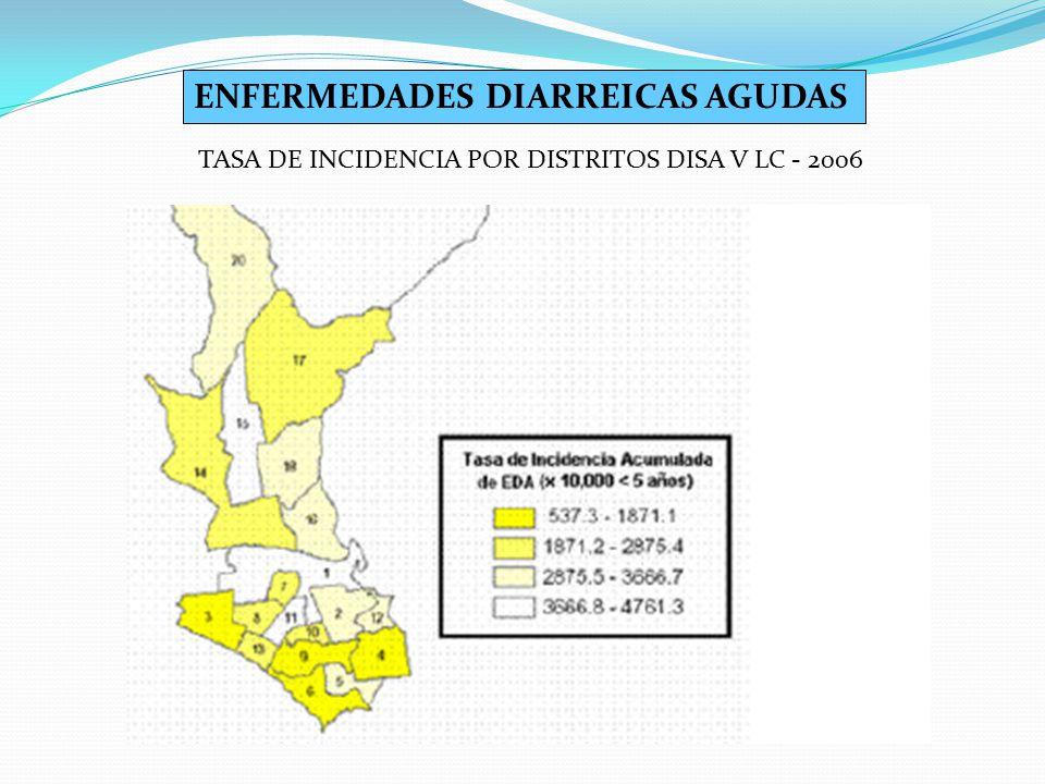 ENFERMEDADES DIARREICAS AGUDAS TASA DE INCIDENCIA POR DISTRITOS DISA V LC - 2006