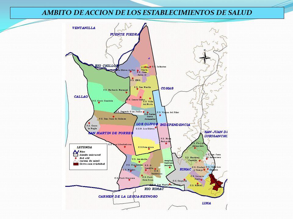 AMBITO DE ACCION DE LOS ESTABLECIMIENTOS DE SALUD