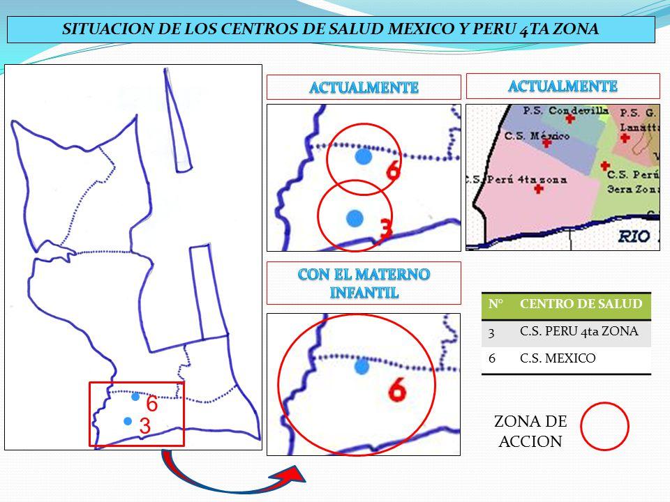 6 3 SITUACION DE LOS CENTROS DE SALUD MEXICO Y PERU 4TA ZONA N°CENTRO DE SALUD 3C.S. PERU 4ta ZONA 6C.S. MEXICO ZONA DE ACCION