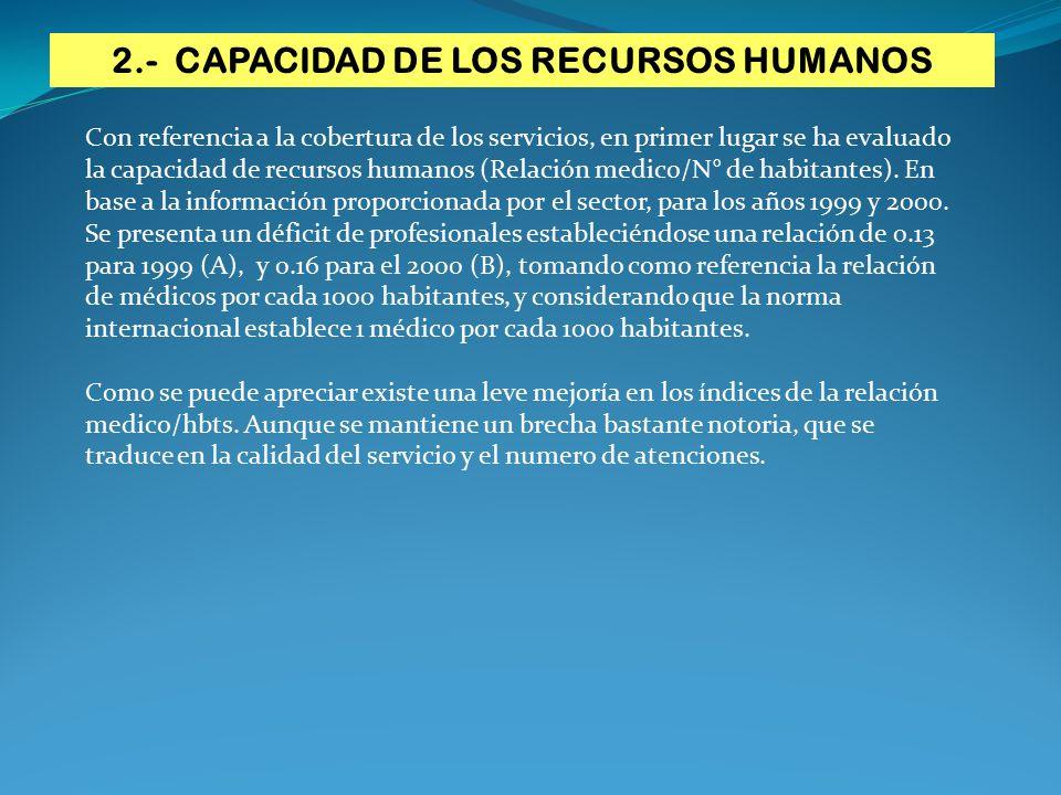 Con referencia a la cobertura de los servicios, en primer lugar se ha evaluado la capacidad de recursos humanos (Relación medico/N° de habitantes). En