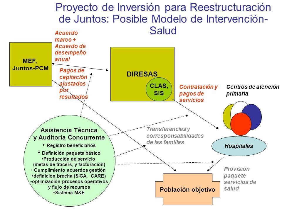 Proyecto de Inversión para Reestructuración de Juntos: Posible Modelo de Intervención- Salud Centros de atención primaria MEF, Juntos-PCM DIRESAS CLAS