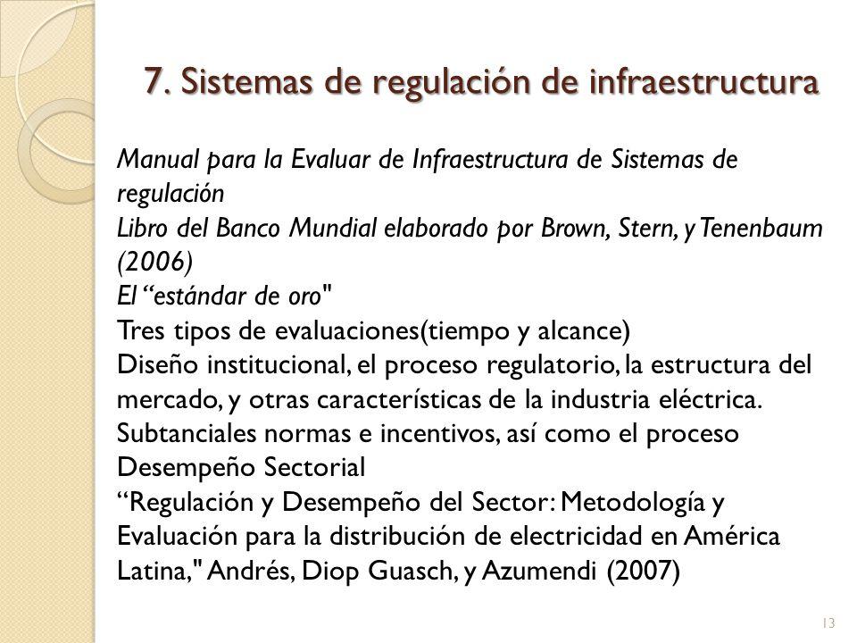 7. Sistemas de regulación de infraestructura Manual para la Evaluar de Infraestructura de Sistemas de regulación Libro del Banco Mundial elaborado por