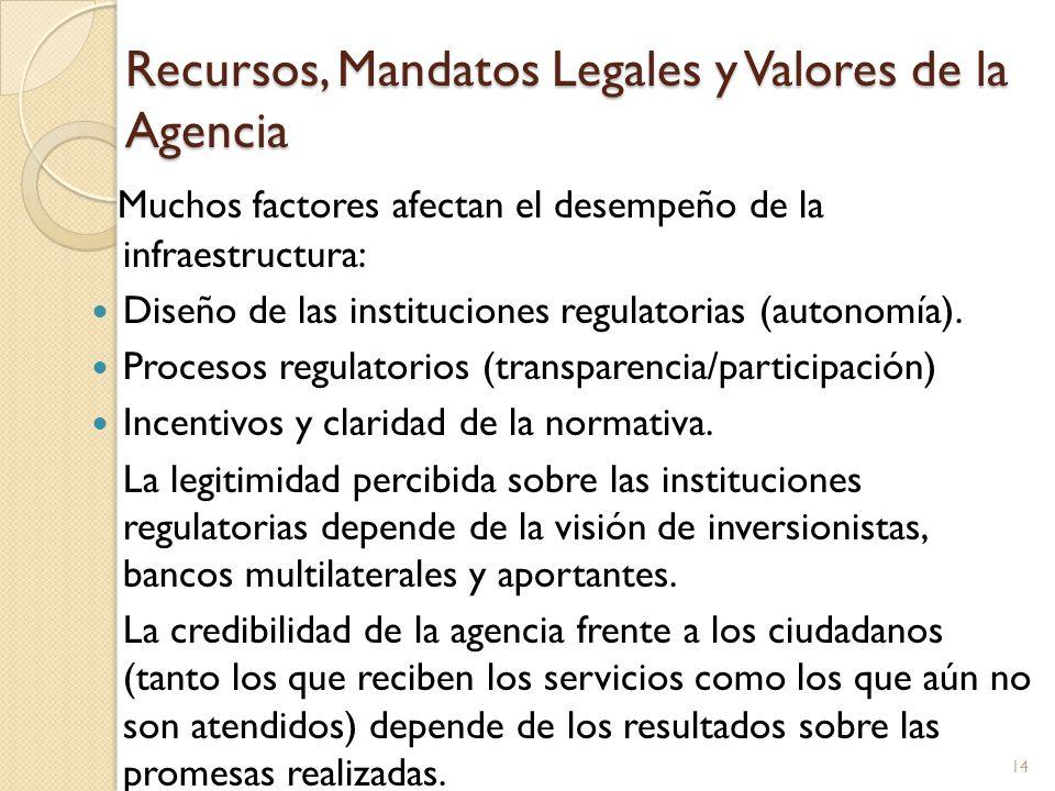 Recursos, Mandatos Legales y Valores de la Agencia Muchos factores afectan el desempeño de la infraestructura: Diseño de las instituciones regulatorias (autonomía).