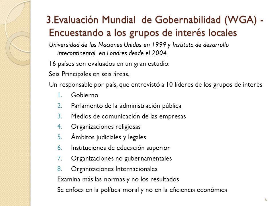 3.Evaluación Mundial de Gobernabilidad (WGA) - Encuestando a los grupos de interés locales Universidad de las Naciones Unidas en 1999 y Instituto de desarrollo intecontinental en Londres desde el 2004.