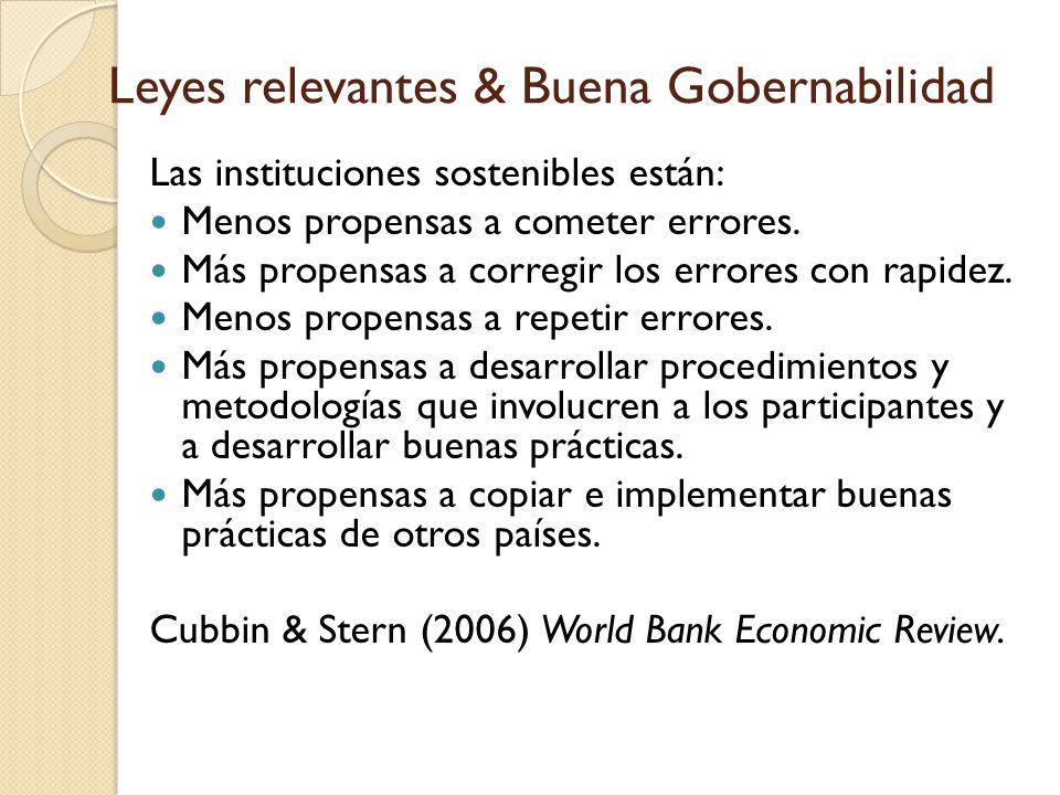 Leyes relevantes & Buena Gobernabilidad Las instituciones sostenibles están: Menos propensas a cometer errores.