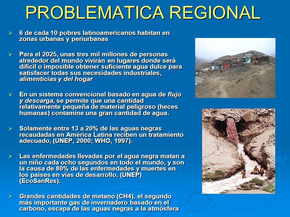 Contexto Nacional Población en (Mhab.) Déficit Nacional en AguaSaneamiento Urbana3.66.3 Rural3.36.2 Total6.912.5 Fuente: Proyecciones al 2005 de Instituto Nacional de Estadísticas e Investigación Se estima que para la costa del Perú en el 2025 existirá solo 1,000 m3/hab.año de agua dulce disponible.( Ing.