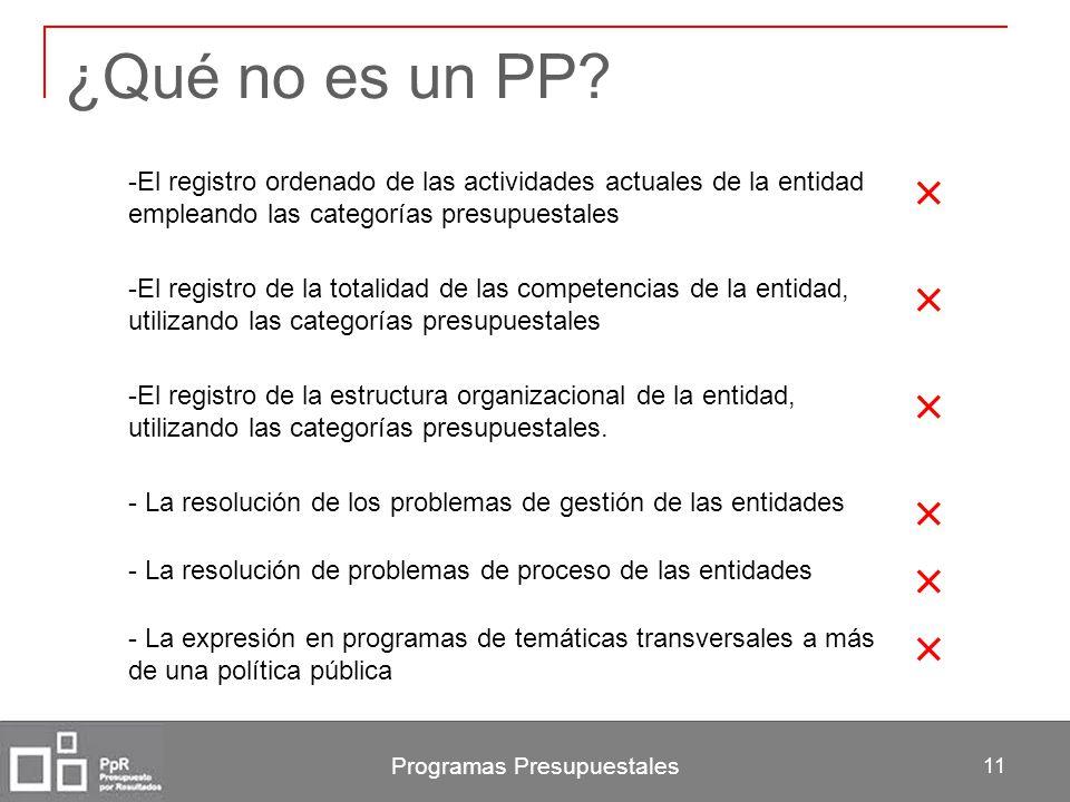 ¿Qué no es un PP? -El registro ordenado de las actividades actuales de la entidad empleando las categorías presupuestales × -El registro de la totalid