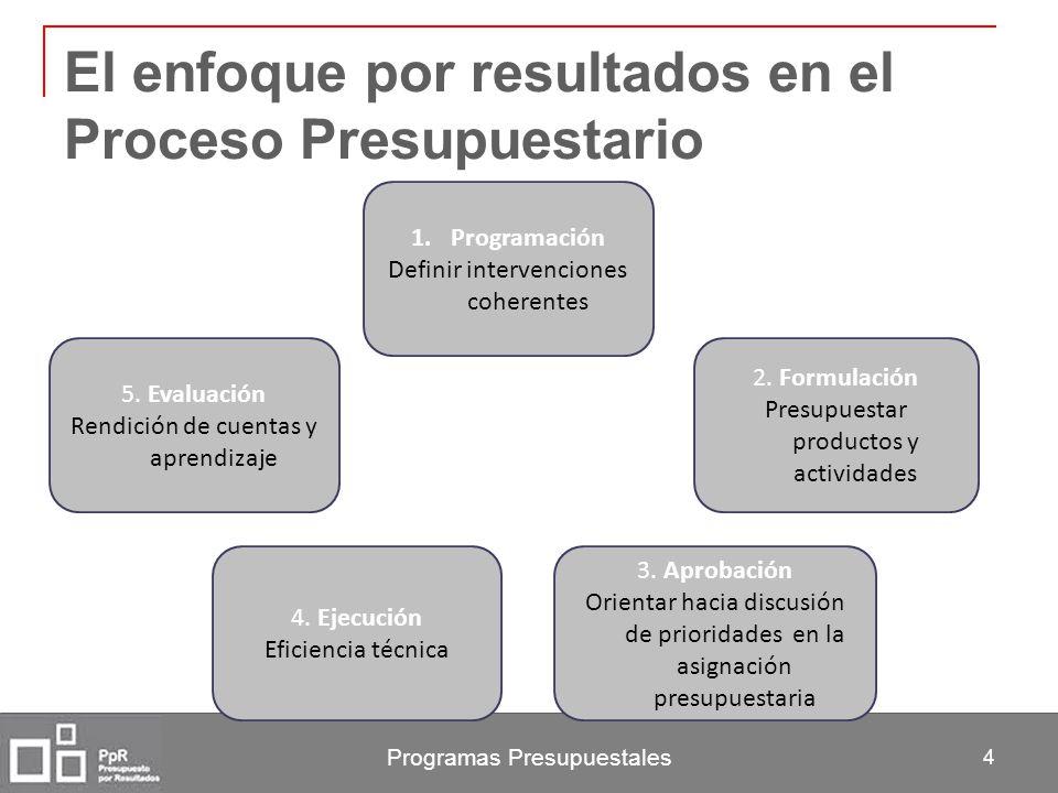 Programas Presupuestales 4 El enfoque por resultados en el Proceso Presupuestario 1.Programación Definir intervenciones coherentes 2. Formulación Pres