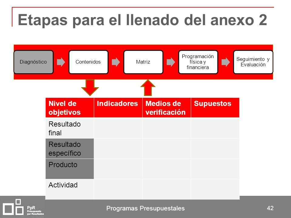 Programas Presupuestales 42 Etapas para el llenado del anexo 2 DiagnósticoContenidosMatriz Programación física y financiera Seguimiento y Evaluación N