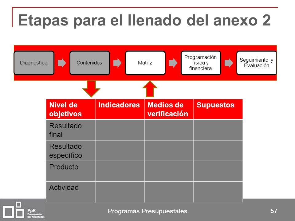Programas Presupuestales 57 Etapas para el llenado del anexo 2 DiagnósticoContenidosMatriz Programación física y financiera Seguimiento y Evaluación N