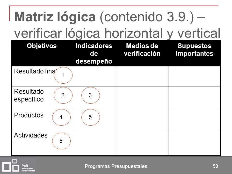Programas Presupuestales 58 Matriz lógica (contenido 3.9.) – verificar lógica horizontal y vertical ObjetivosIndicadores de desempeño Medios de verifi