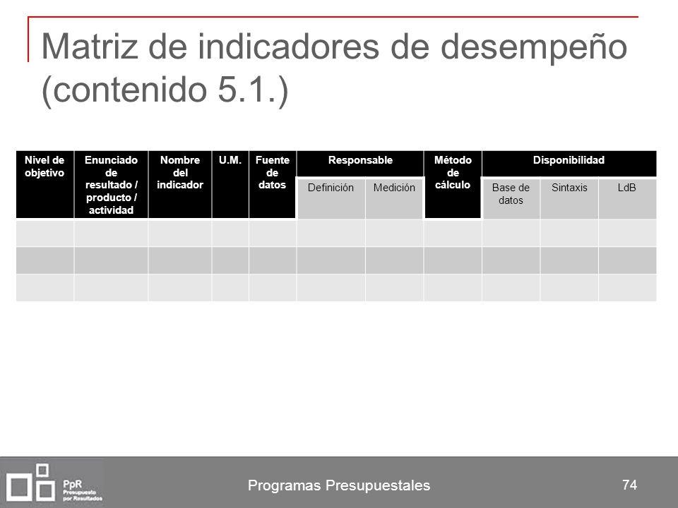 Programas Presupuestales 74 Matriz de indicadores de desempeño (contenido 5.1.) Nivel de objetivo Enunciado de resultado / producto / actividad Nombre