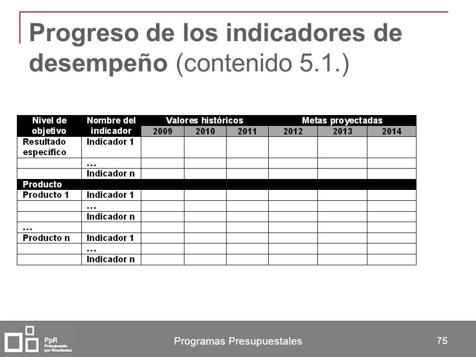 Programas Presupuestales 75 Progreso de los indicadores de desempeño (contenido 5.1.)