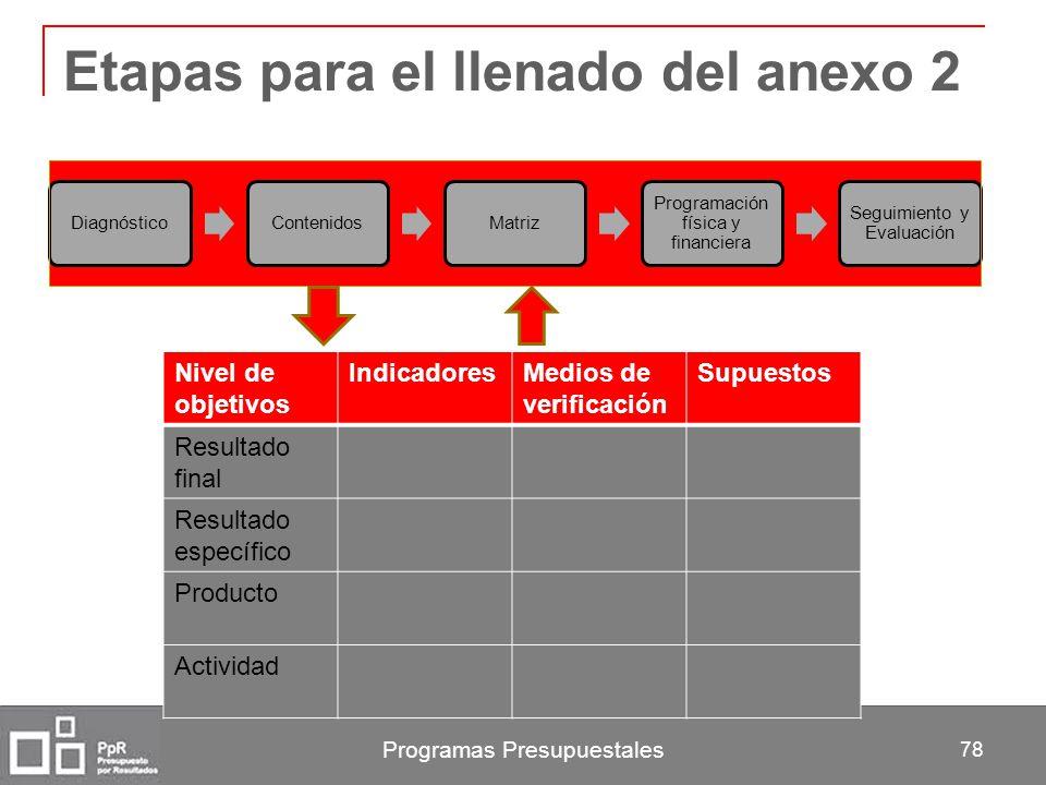 Programas Presupuestales 78 Etapas para el llenado del anexo 2 DiagnósticoContenidosMatriz Programación física y financiera Seguimiento y Evaluación N