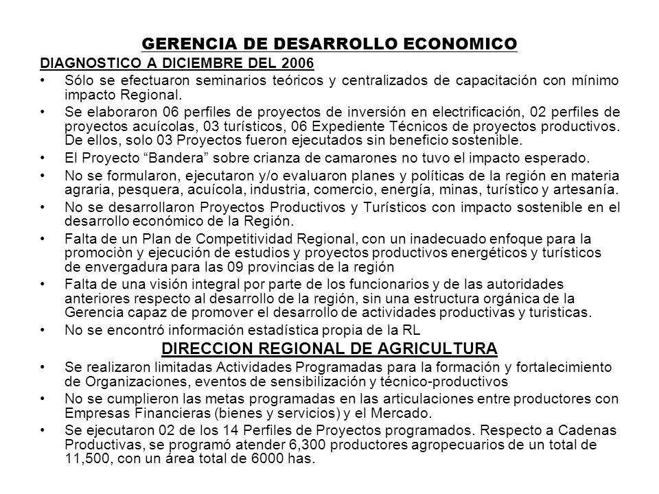 GERENCIA DE DESARROLLO ECONOMICO DIAGNOSTICO A DICIEMBRE DEL 2006 Sólo se efectuaron seminarios teóricos y centralizados de capacitación con mínimo im