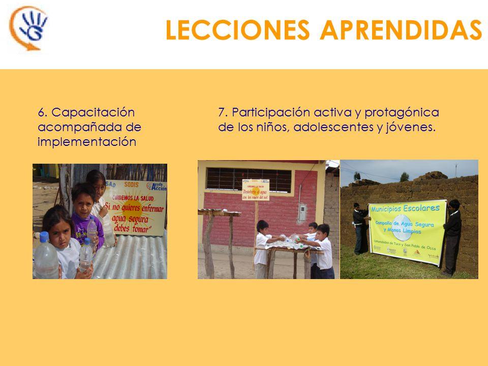 6. Uso de metodologías participativas 5. Monitoreo permanente con participación activa de Agentes Comunitarios de salud : 4. Focalización: a mayor int