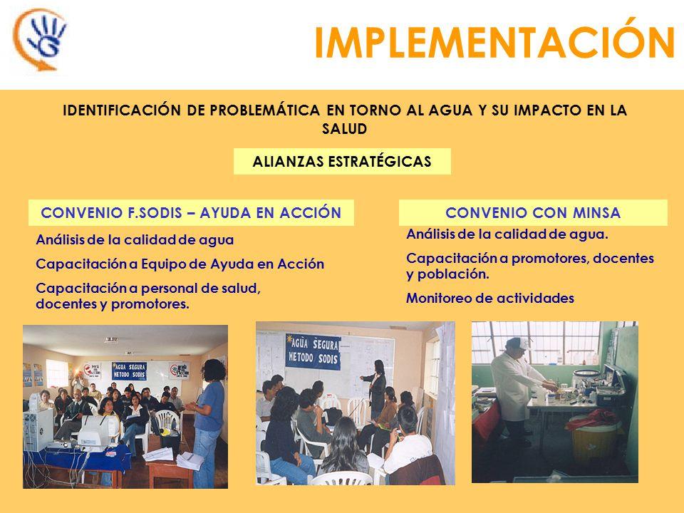 Análisis de la calidad de agua Capacitación a Equipo de Ayuda en Acción Capacitación a personal de salud, docentes y promotores.