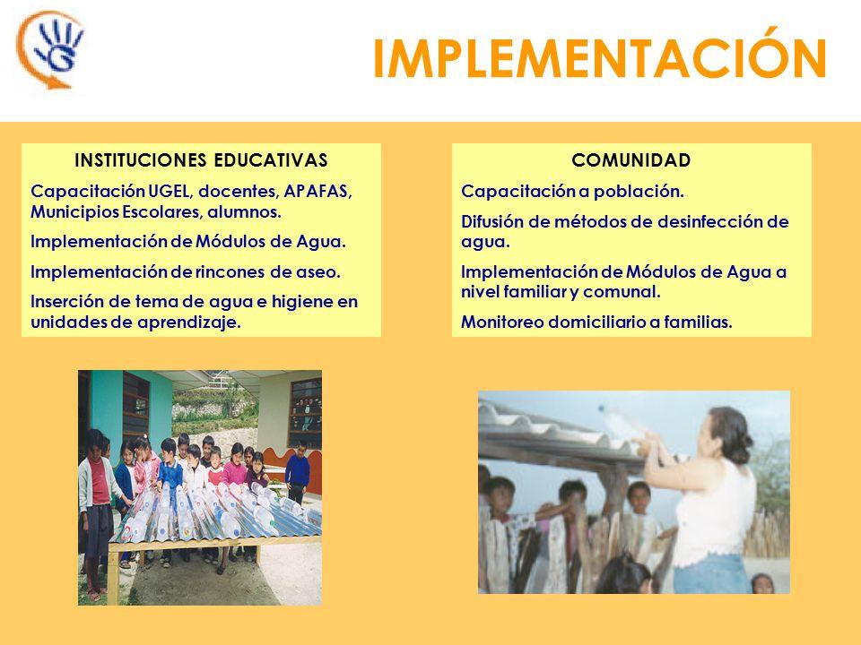 INSTITUCIONES EDUCATIVAS Capacitación UGEL, docentes, APAFAS, Municipios Escolares, alumnos.