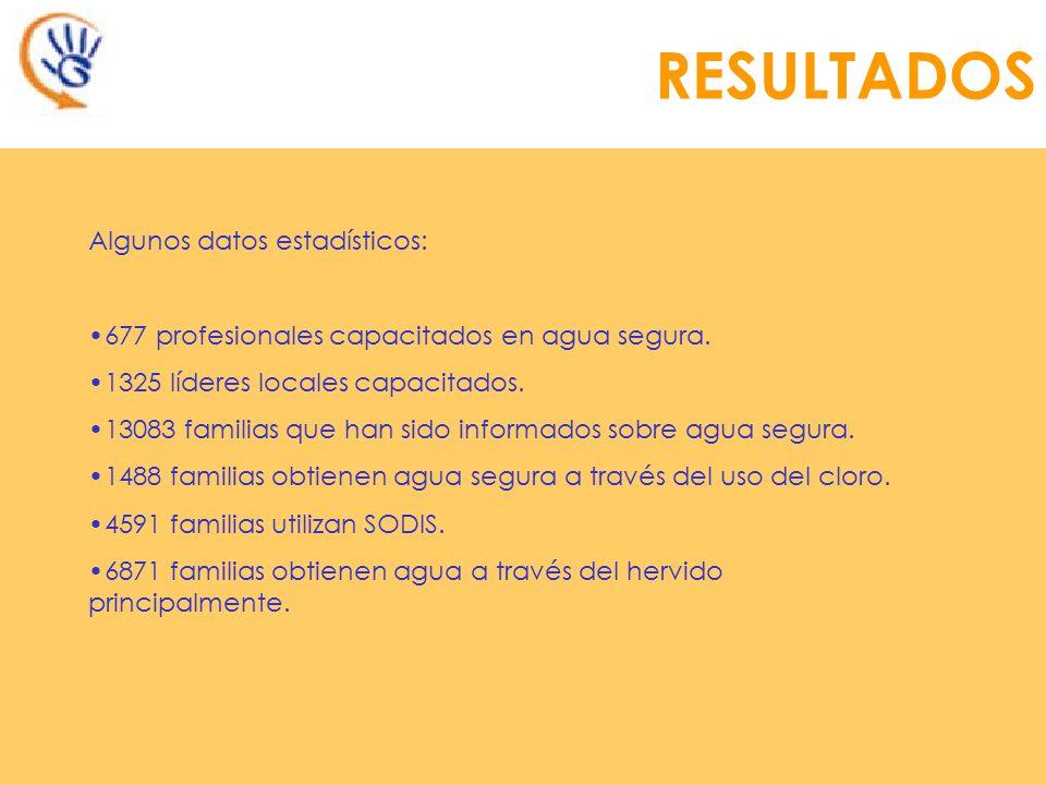 INSTITUCIONES EDUCATIVAS Capacitación UGEL, docentes, APAFAS, Municipios Escolares, alumnos. Implementación de Módulos de Agua. Implementación de rinc