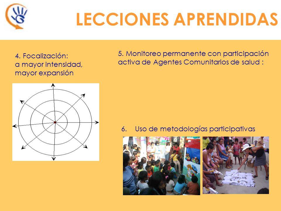 1. Diagnóstico participativo y análisis de agua demostrativos. 2.Alianzas interinstitucionales: MINSA. 3. Capacitación a todo el equipo de AEA para la