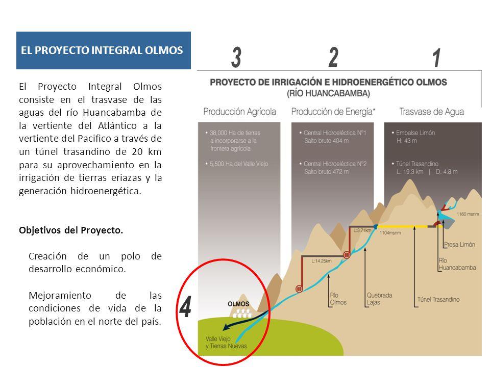 EL PROYECTO INTEGRAL OLMOS El Proyecto Integral Olmos consiste en el trasvase de las aguas del río Huancabamba de la vertiente del Atlántico a la vertiente del Pacifico a través de un túnel trasandino de 20 km para su aprovechamiento en la irrigación de tierras eriazas y la generación hidroenergética.