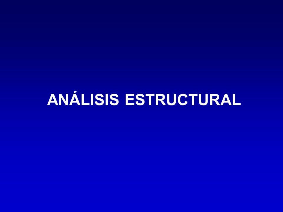 ANÁLISIS ESTRUCTURAL