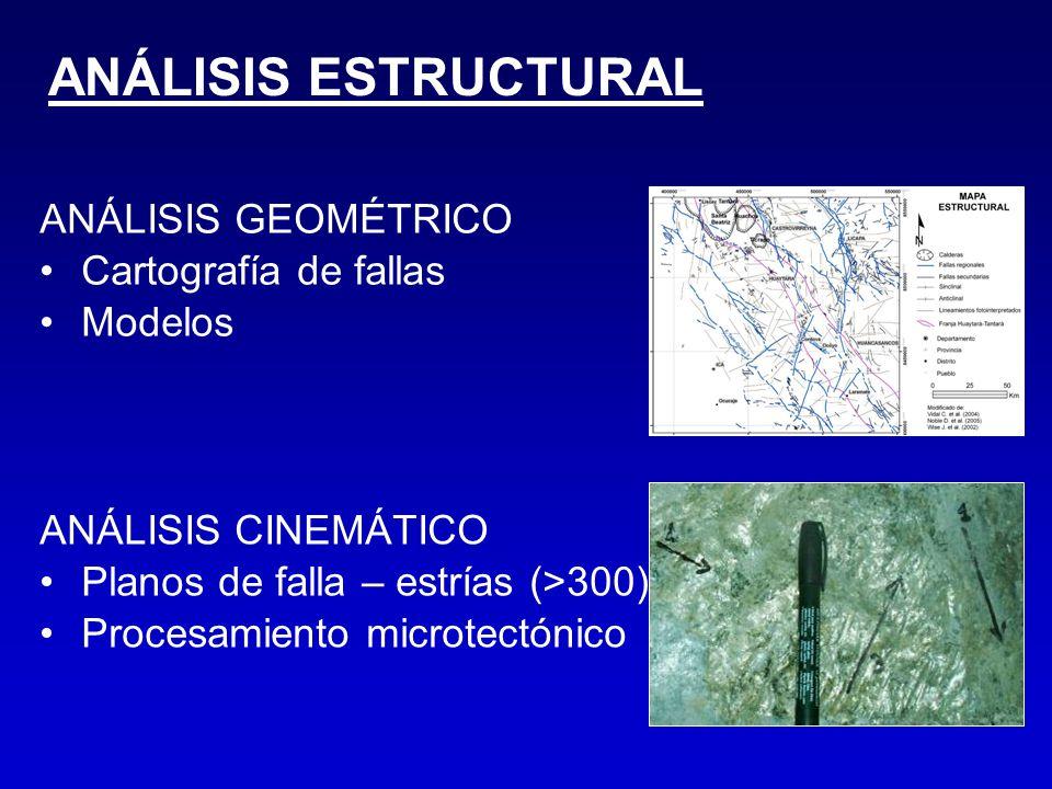 ANÁLISIS ESTRUCTURAL ANÁLISIS GEOMÉTRICO Cartografía de fallas Modelos ANÁLISIS CINEMÁTICO Planos de falla – estrías (>300) Procesamiento microtectóni