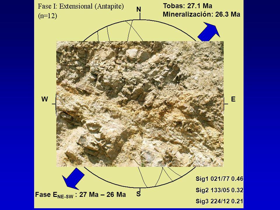 23 1 Sig1 021/77 0.46 Sig2 133/05 0.32 Sig3 224/12 0.21 N S WE Tobas: 27.1 Ma Mineralización: 26.3 Ma Fase E NE-SW : 27 Ma – 26 Ma