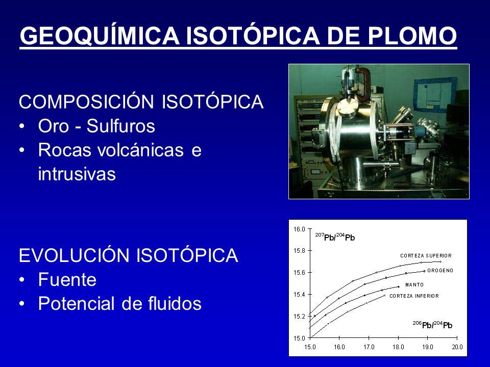 COMPOSICIÓN ISOTÓPICA Oro - Sulfuros Rocas volcánicas e intrusivas EVOLUCIÓN ISOTÓPICA Fuente Potencial de fluidos