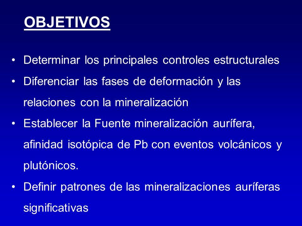 OBJETIVOS Determinar los principales controles estructurales Diferenciar las fases de deformación y las relaciones con la mineralización Establecer la